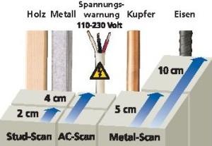 MultiFinder-Plus . M 311 000 . Bild 5