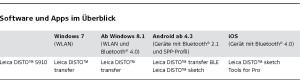 x152742x Software und Apps im Überblick