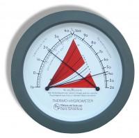 THERMO-HYGROMETER (Temperatur-Feuchte-Anzeigegerät rund) - P 300 300 [1600x1200]